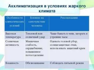 Акклиматизация у детей на море и после моря – проявление, симптомы, лечение - mama.ua