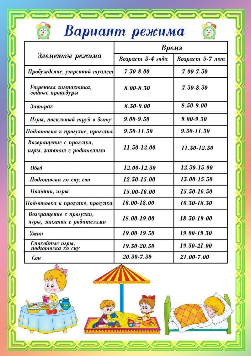 Режим дня ребенка в детском саду: расписание занятий, сна и питания в садике. консультация «режим дня
