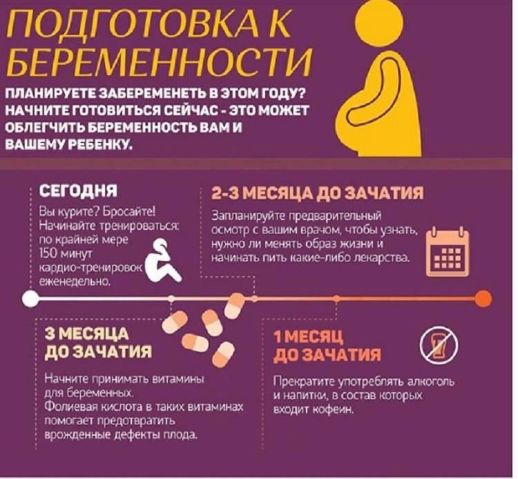 7 шагов к зачатию: как планировать беременность. какие анализы и обследования нужно пройти перед зачатием ребенка