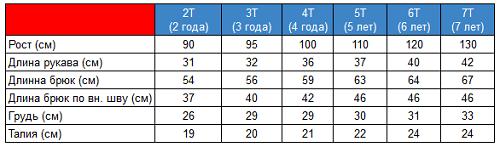 Размер детской обуви на алиэкспресс: таблицы, советы. как правильно определить размеры обуви для детей?