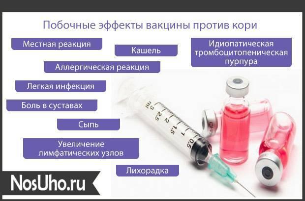 Прививка корь краснуха паротит как переносится детьми