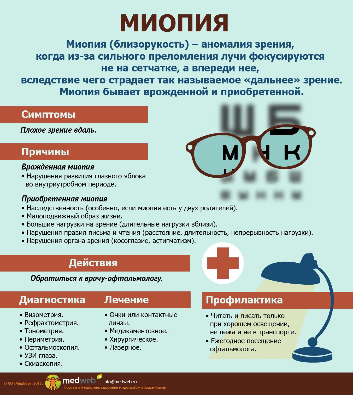 Близорукость у детей: лечение миопии разной степени, профилактика в домашних условиях | заболевания | vpolozhenii.com