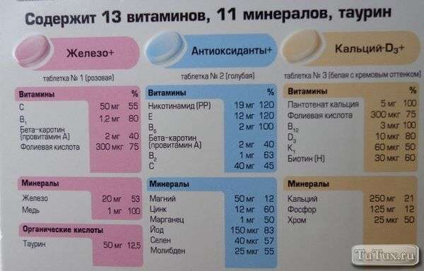 Компливит мама - состав витаминного комплекса, инструкция по применению, противопоказания и цена