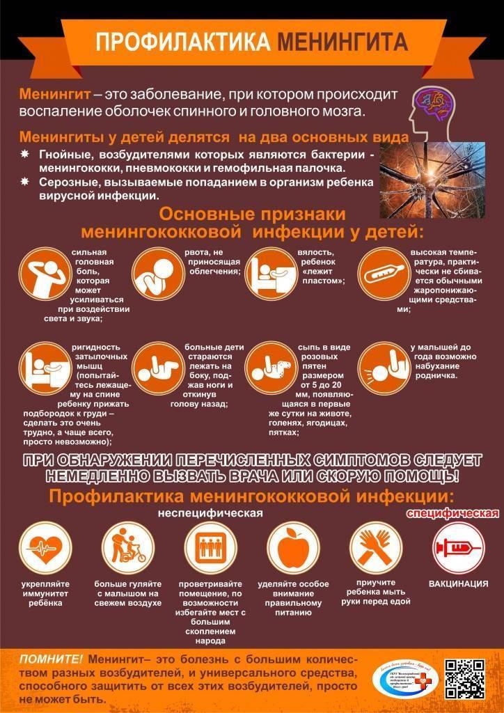 Менингококковая инфекция у детей симптомы лечение профилактика