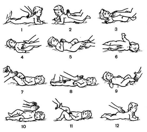 Развитие ребенка в 7 месяцев: занятия, видео массажа и гимнастики для детей 7 месяцев