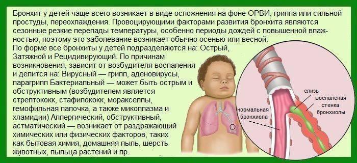 Что давать от кашля новорожденным детям