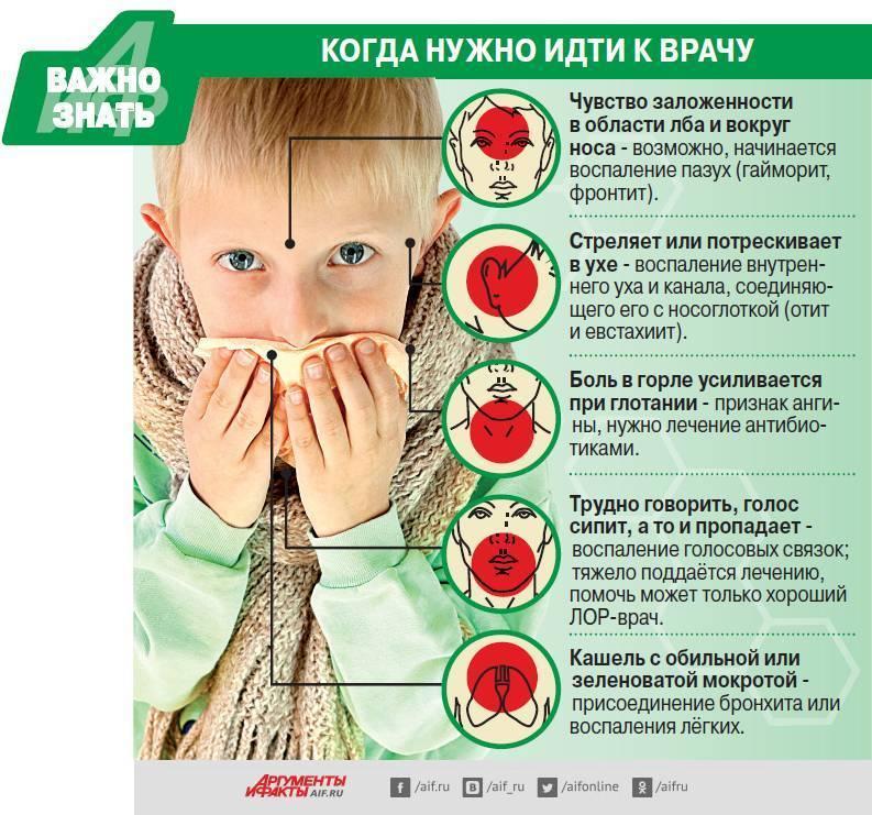 Можно ли купать ребенка при насморке и кашле без температуры комаровский