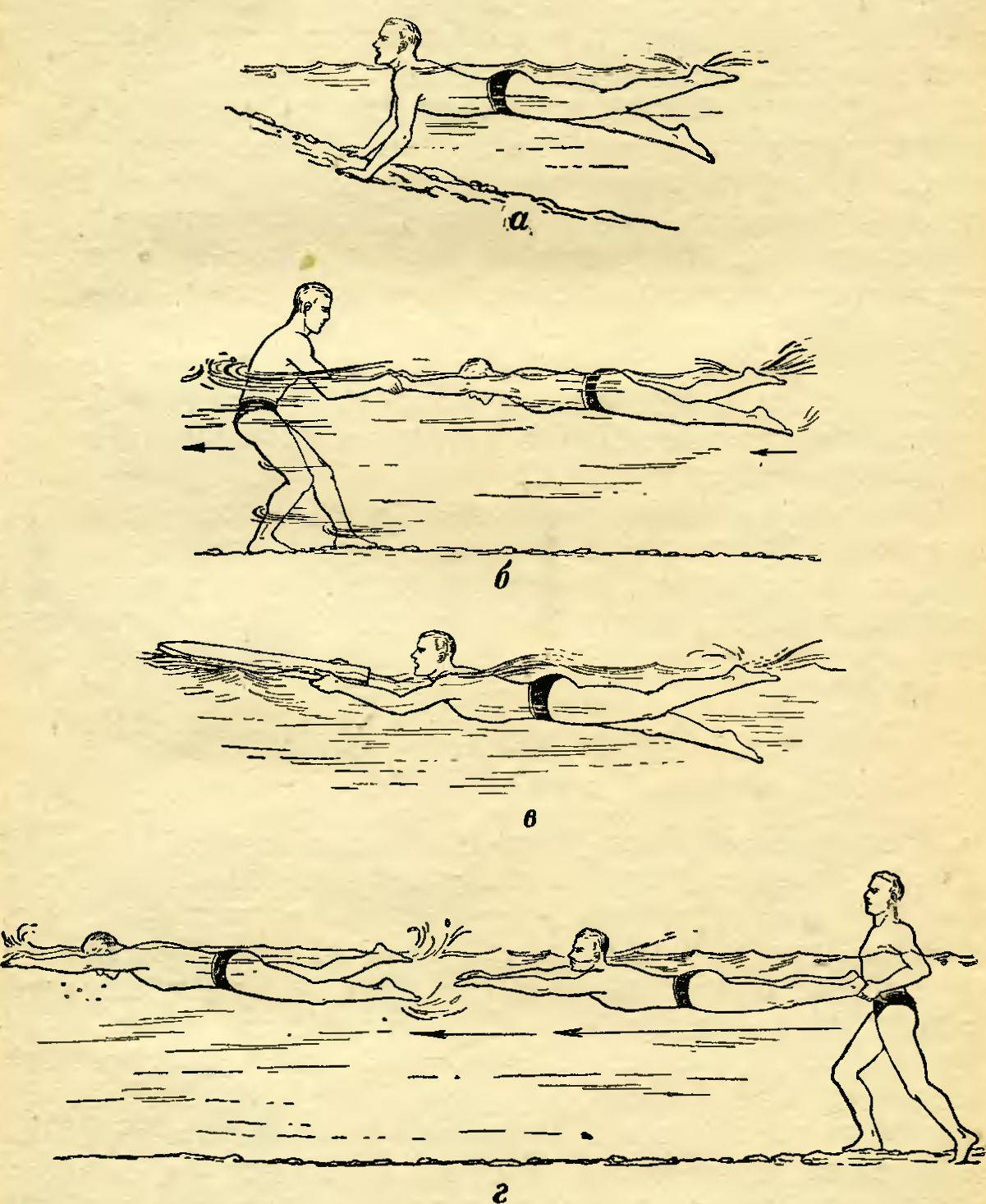 Как научиться плавать взрослому человеку самостоятельно с нуля