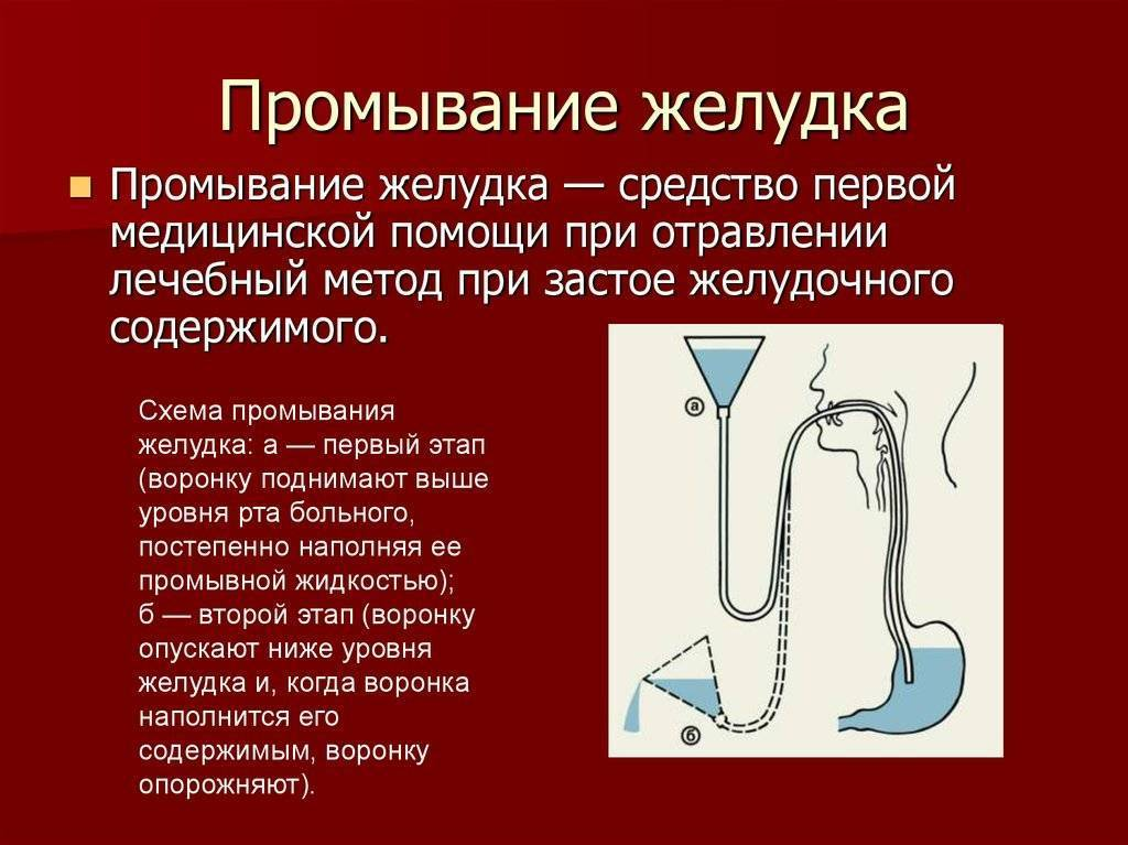 Методы промывания желудка у детей в больнице и домашних условиях