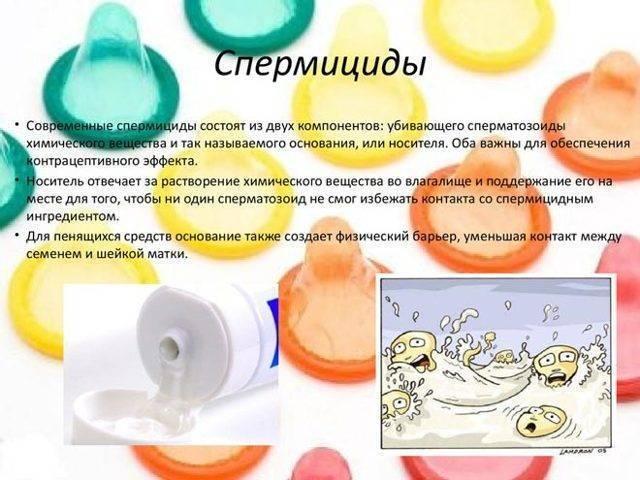 5 способов защиты от нежелательной беременности при грудном вскармливании: какой контрацептив надежнее?