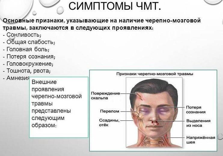 Ушибы головы и черепно-мозговые травмы у детей: классификация, причины и симптомы, лечение