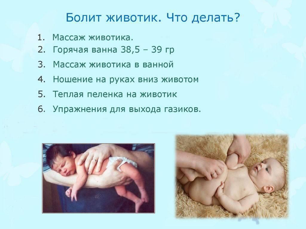 Колики у новорожденного когда начинаются и заканчиваются