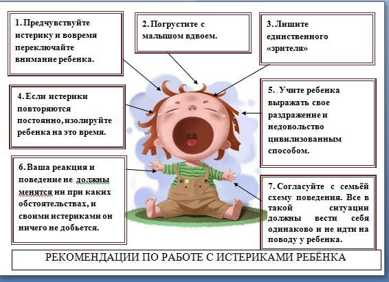 Ребенок 2 года часто психует и капризничает: когда закончится этот сложный период