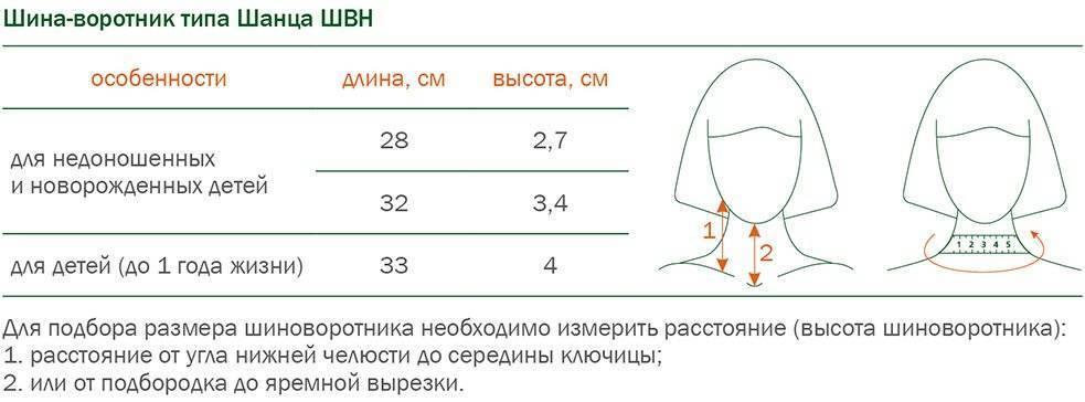 Воротник шанца для новорожденных: сколько носят, как носить, размеры,зачем нужен