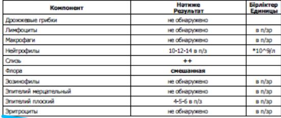Норма и патология в мазке из носа. расшифровка мазка из носа на эозинофилы — норма и отклонения нейтрофилы 100 в риноцитограмме