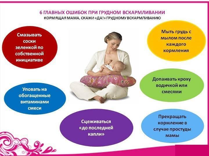 Как наладить грудное вскармливание, как правильно кормить ребенка грудью