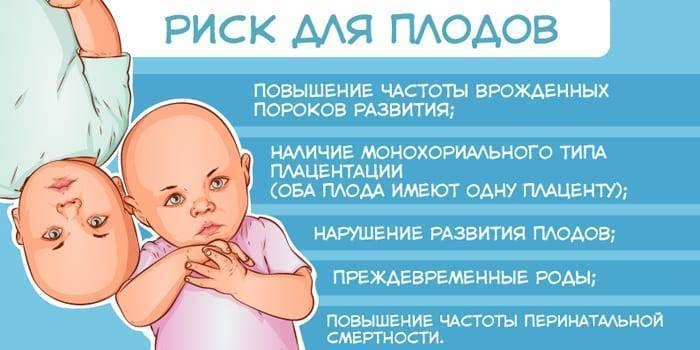 Многоплодная беременность при эко: от вероятности до рисков