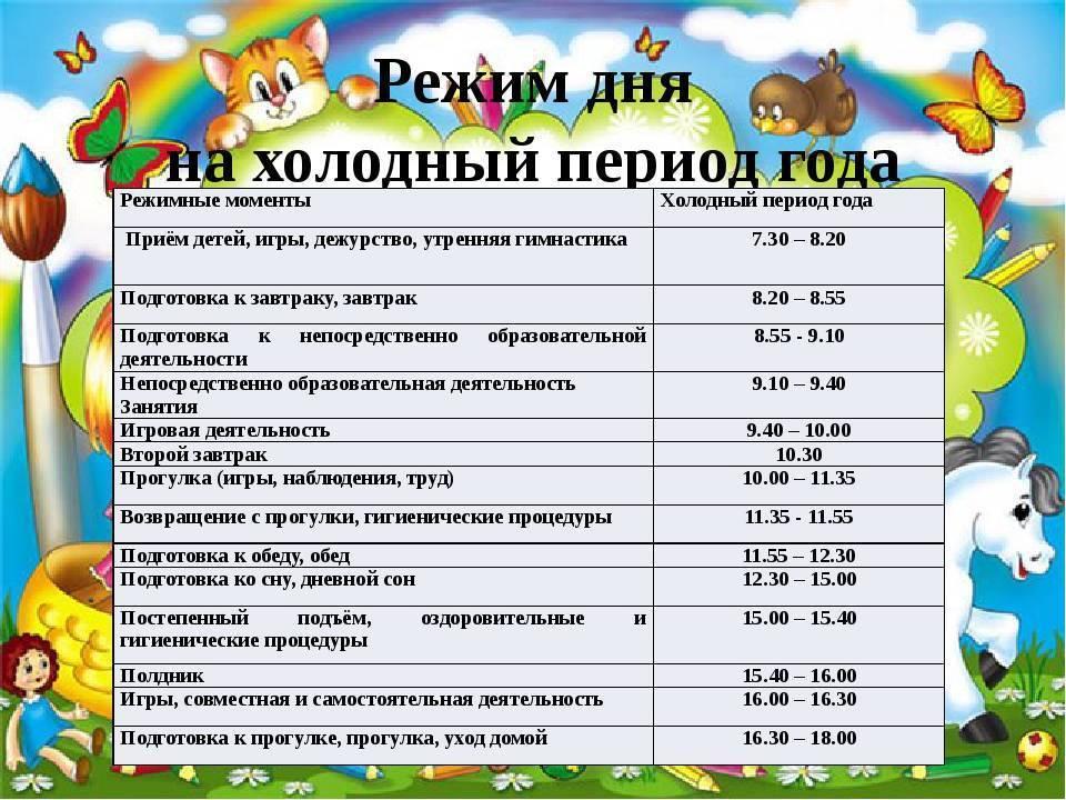 Режим дня ребенка в детском саду: расписание занятий, сна и питания в садике. режим дня ребенка в детском саду: расписание занятий, сна и питания в садике режим в первой младшей группе март