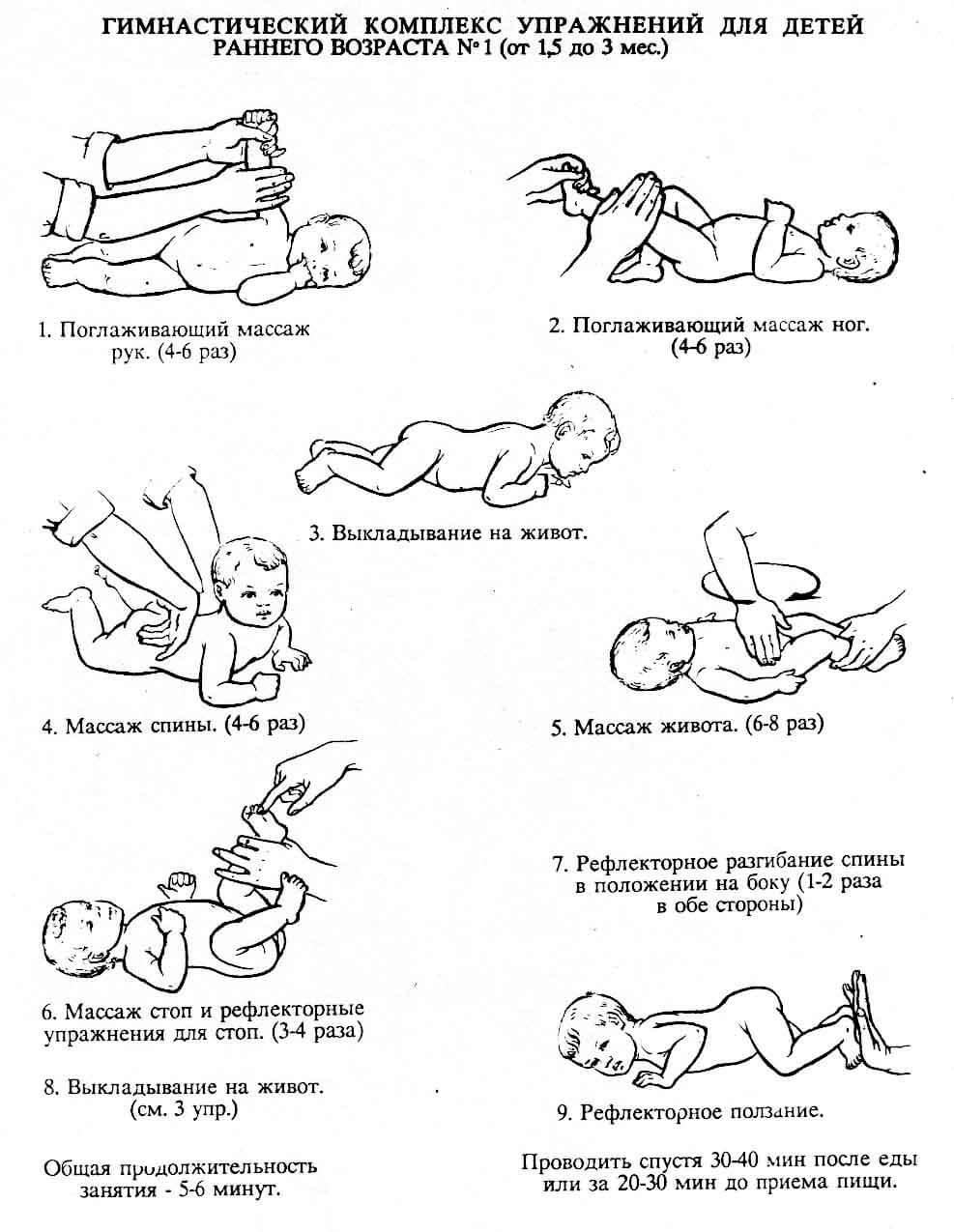 Массаж ребенку 1 месяц