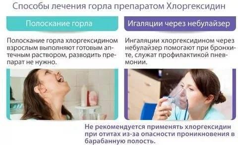 Как обрабатывать горло йодинолом ребенку?