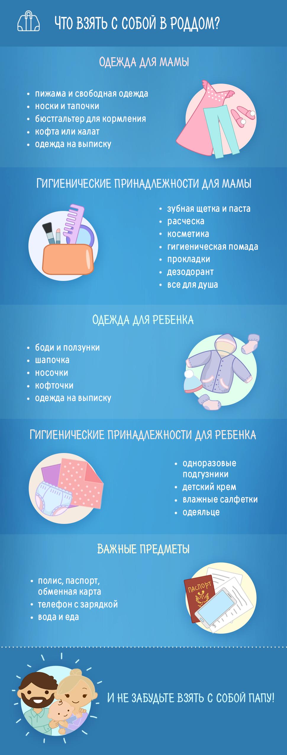 Что брать с собой в роддом на кесарево сечение: список, нужно ли взять послеродовые прокладки?