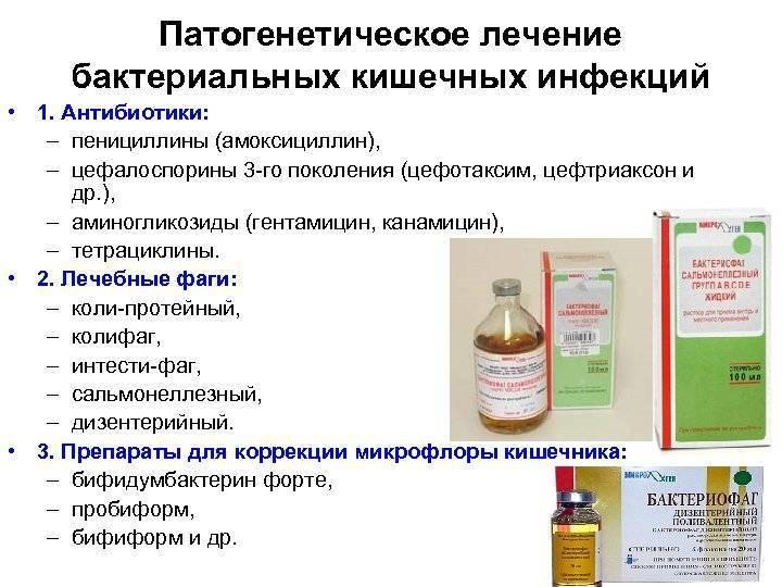 Лекарства от ротовирусных инфекций для детей — антибиотики и другие препараты для лечения