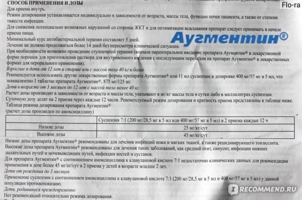 Аугментин в форме суспензии: инструкция по применению для детей