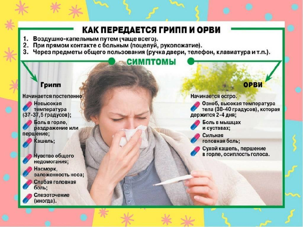 4 лучших способа лечения начинающегося кашля у ребенка
