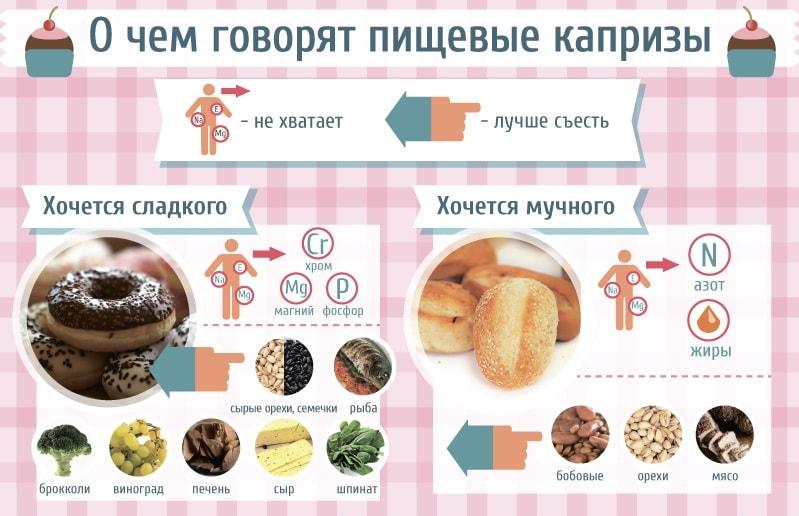 Почему ребенок ест песок и землю, чего не хватает организму и что делать, если малыш его наелся? - wikidochelp.ru