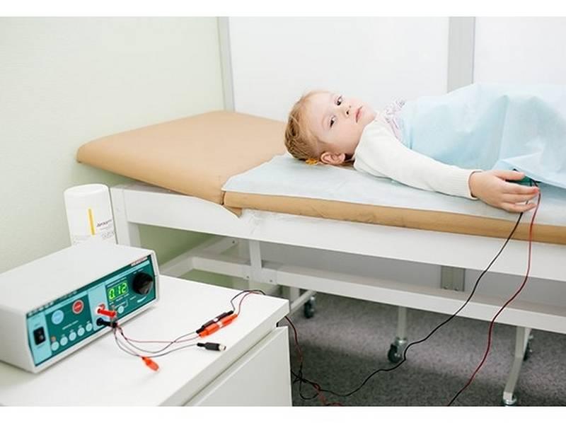 Электрофорез для чего назначают. инструкция по применению и побочные действия электрофореза с эуфиллином для грудничка