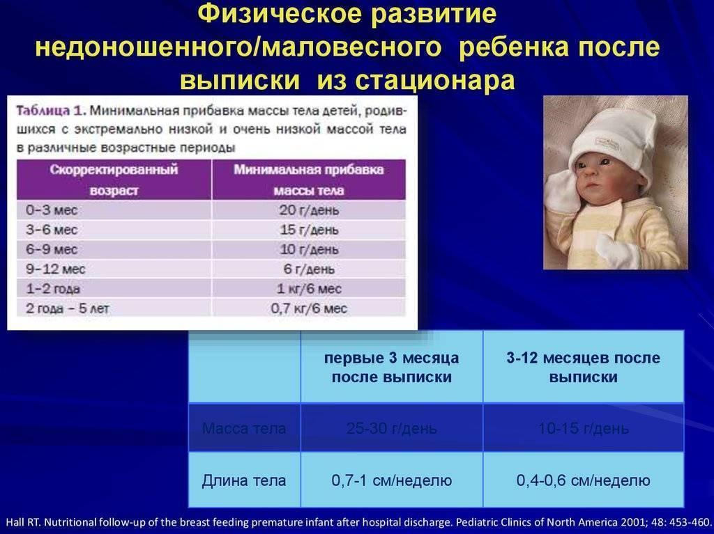 Недоношенные дети: кормление, уход и развитие по месяцам / mama66.ru