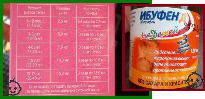 """Сироп """"ибупрофен"""": инструкция по применению для детей, состав, дозировка и отзывы"""