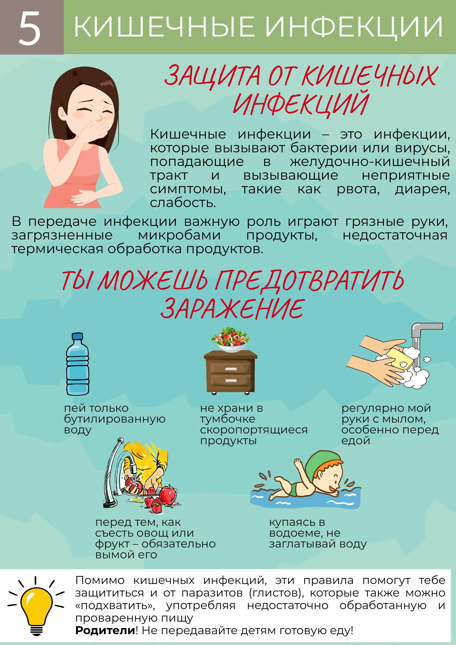 Профилактика кишечных инфекций у детей на море лекарства