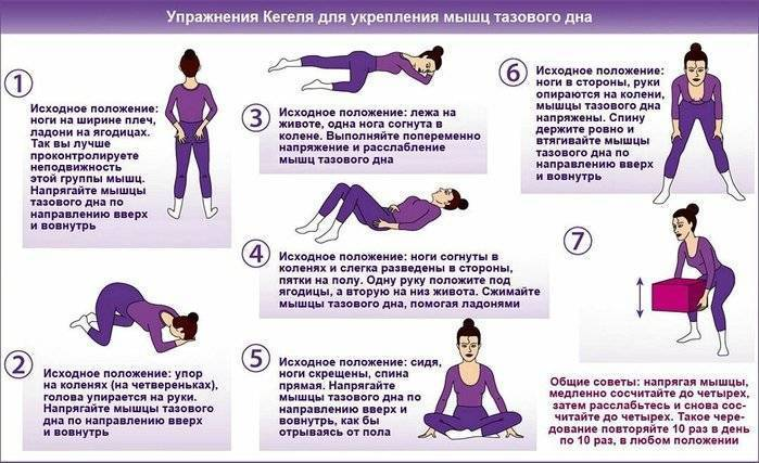 Упражнения кегеля для беременных