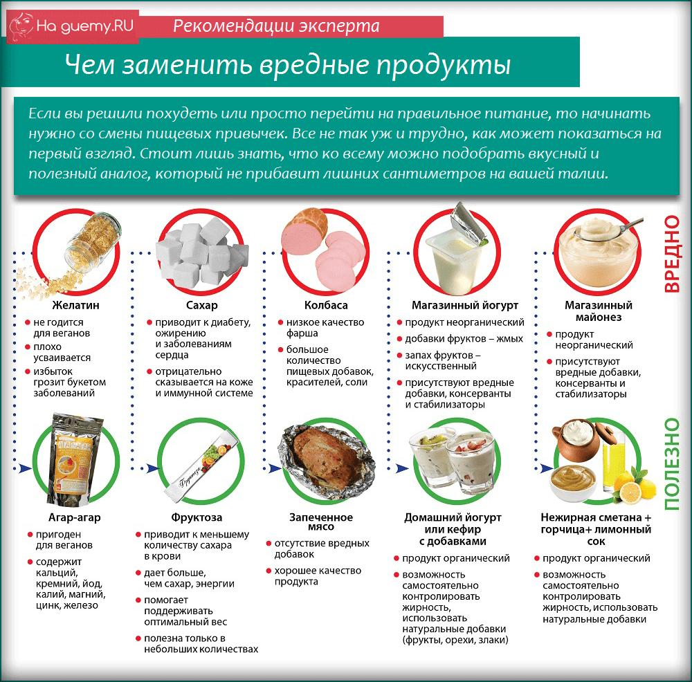 Почему ребёнок не ест: что делать с плохим аппетитом, советы доктора комаровского