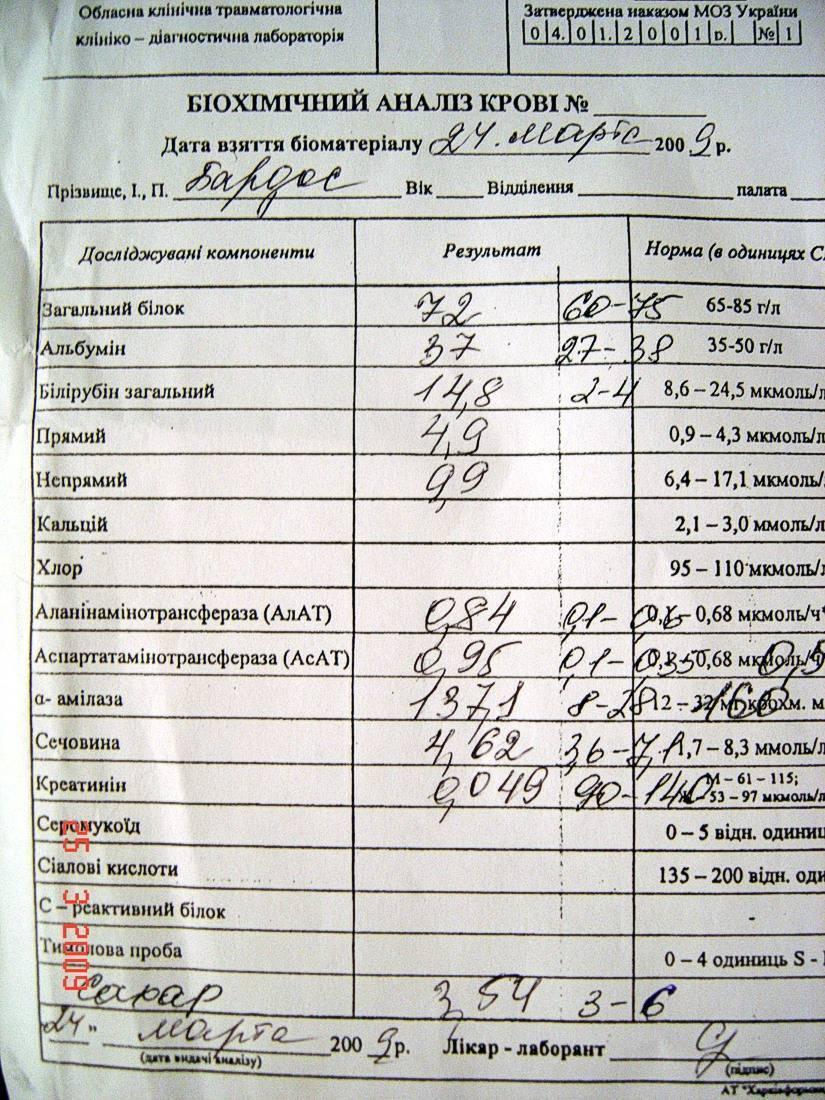 Подготовка и сдача анализа на лямблиоз
