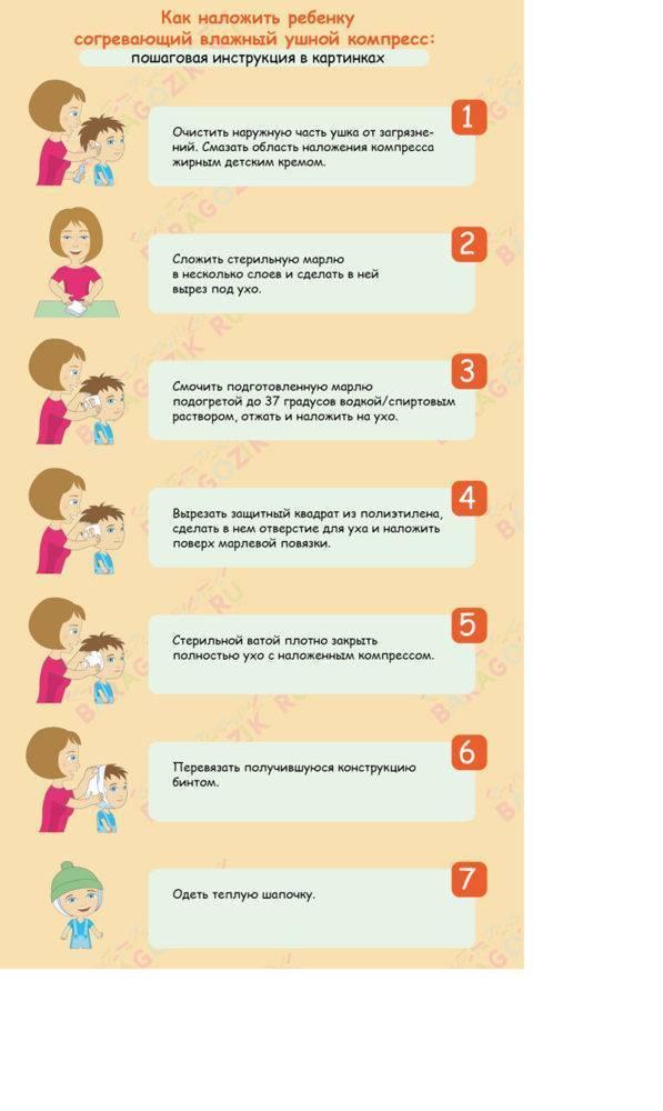 Согревающий компресс на ухо ребенку алгоритм - лор-заболевания