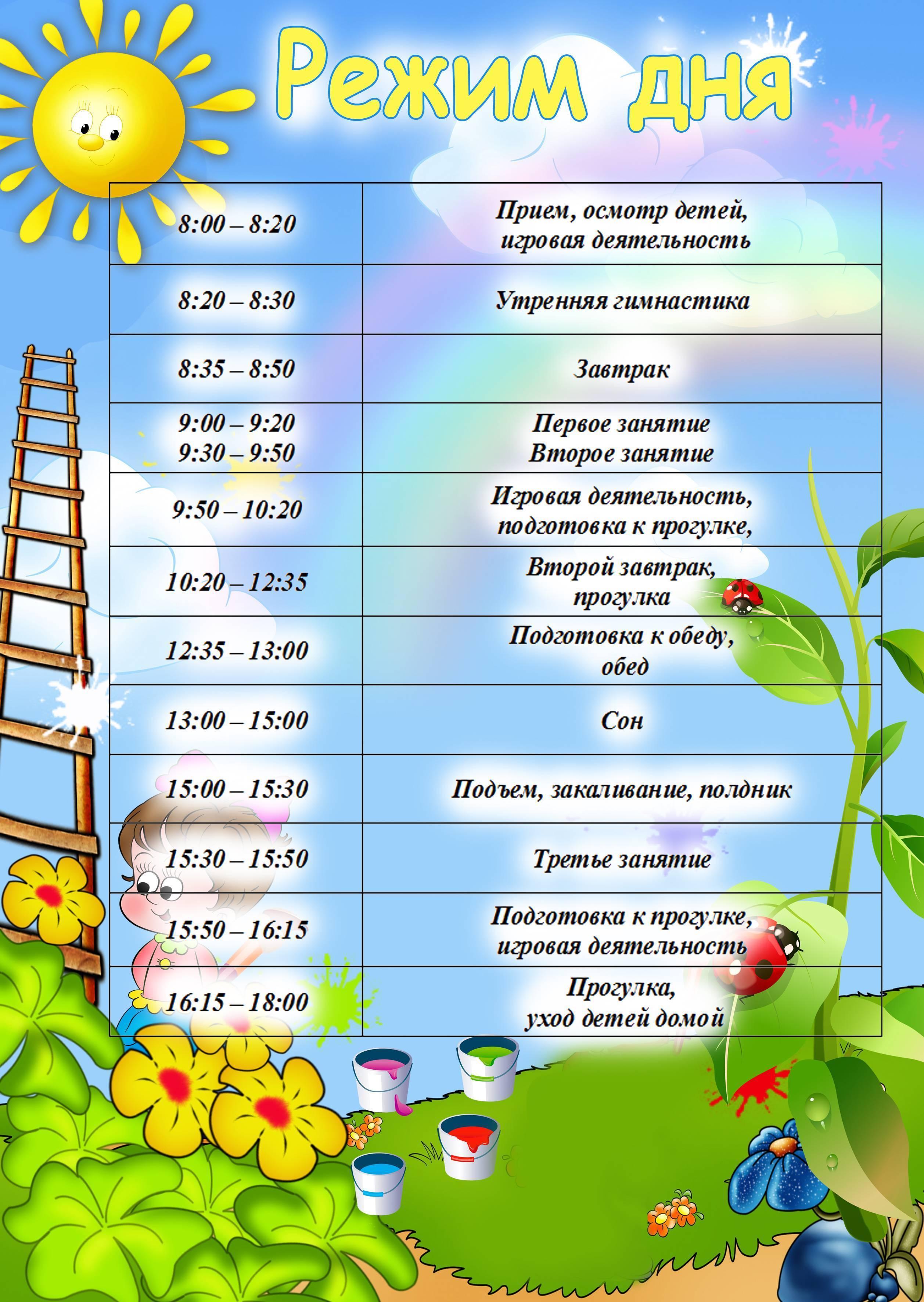 Режим дня ребенка в детском саду: расписание занятий, сна и питания в садике. консультация «режим дня. сон в первой младшей группе детский сад режим дня первая младшая группа