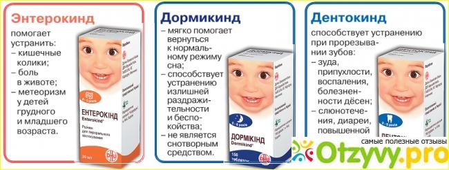 Дентокинд для детей инструкция по применению препарата при прорезывании зубов состав и аналоги