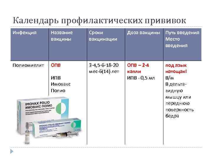 Прививки: 15 болезней, от которых нас спасает вакцинация