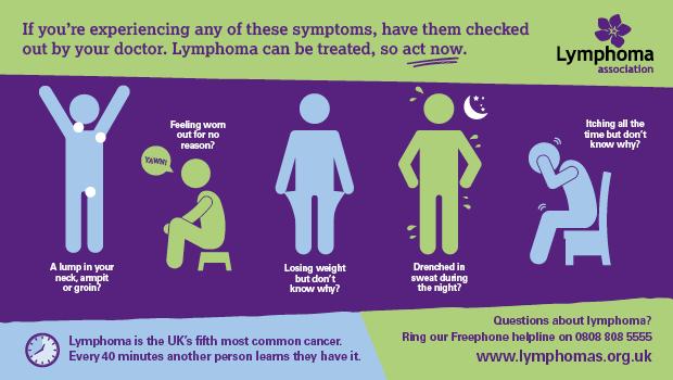 Симптомы лимфомы у детей | рак - лечение и профилактика