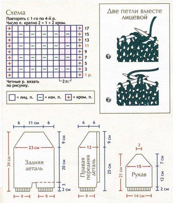Пошаговое вязание комбинезона для новорожденного спицами: схема и подробный мастер-класс для начинающих - малышок