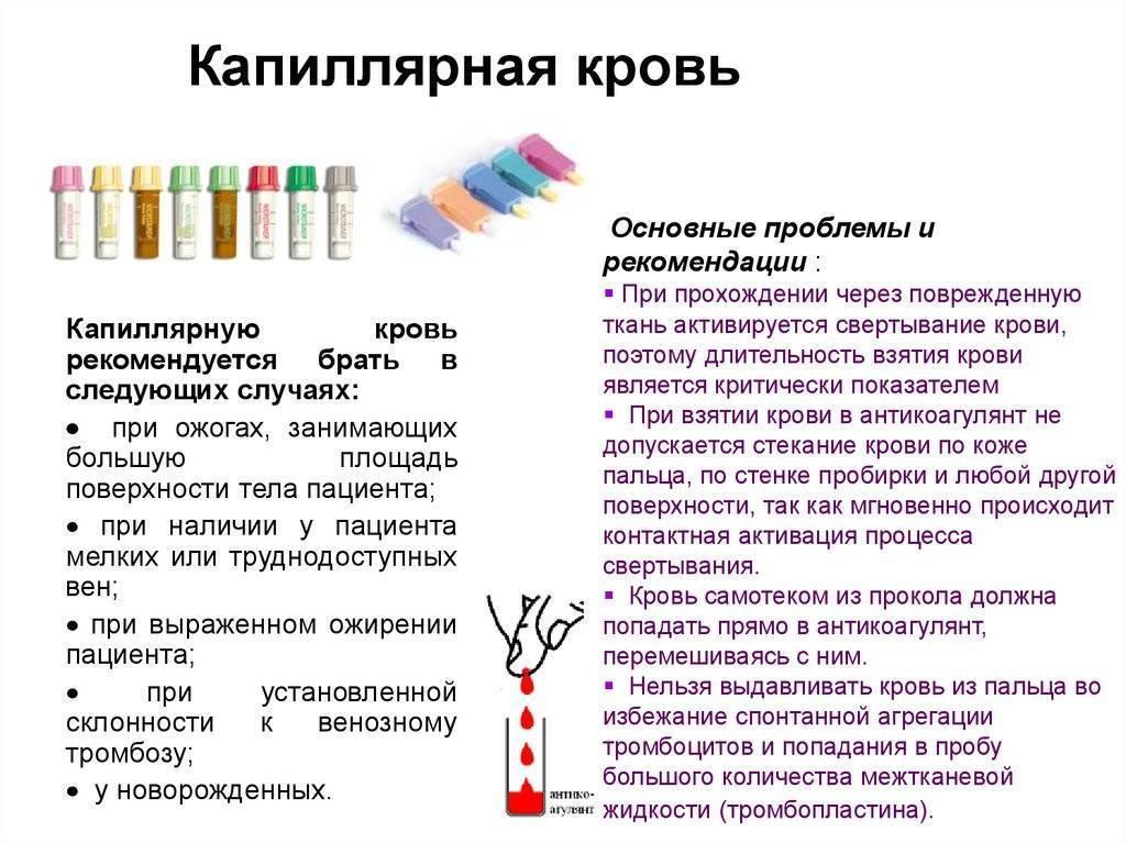 ✅ анализ крови общий ребенку натощак или нет - денталюкс.su