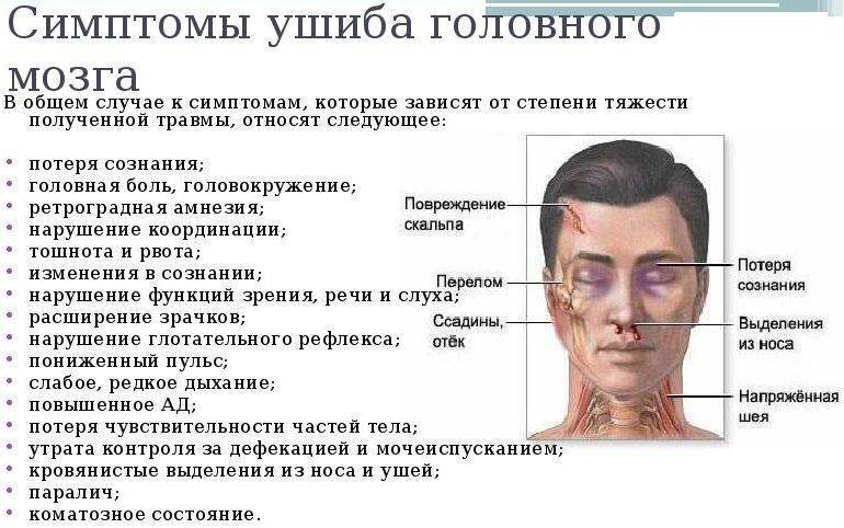 Черепно-мозговая травма: классификация, диагностика, лечение | neirodoc.ru