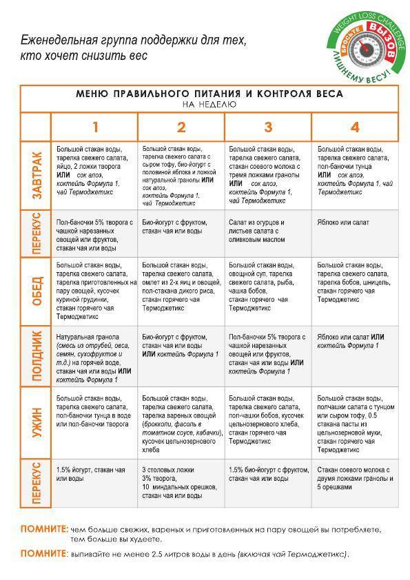 Ежедневное меню и принципы построения детского рациона в диете для похудения
