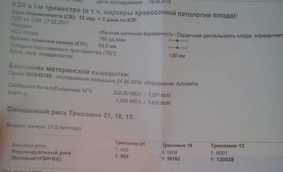 ✅ анализ крови на хромосомные патологии при беременности 12 недель - денталюкс.su