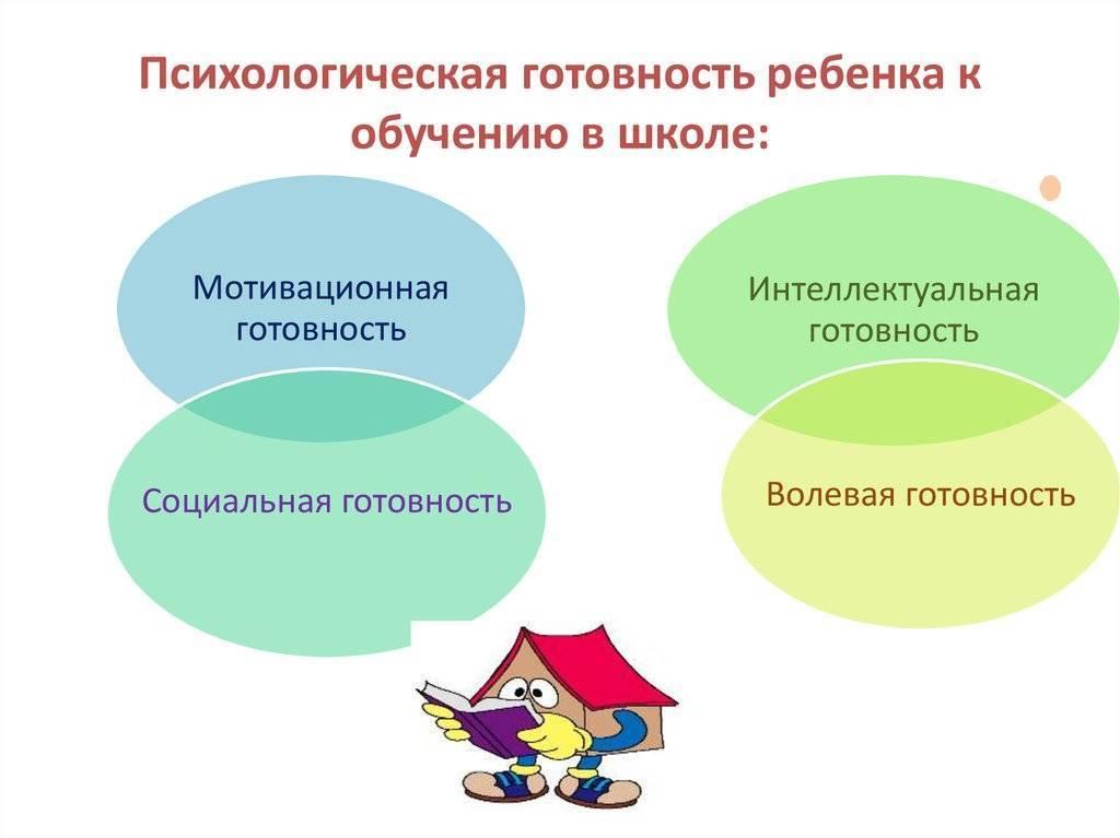 Проверяем психологическую готовность ребёнка к обучению в школе – лучшие методики