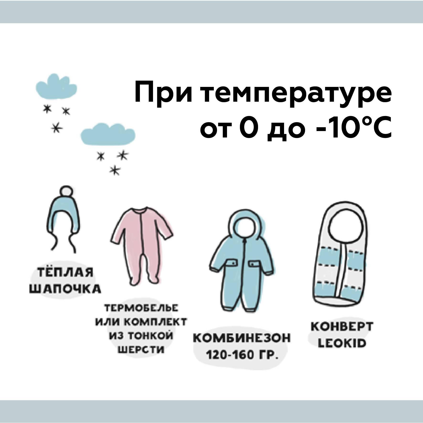 Как одеть ребенка по погоде: одеваем малыша на прогулку по таблице