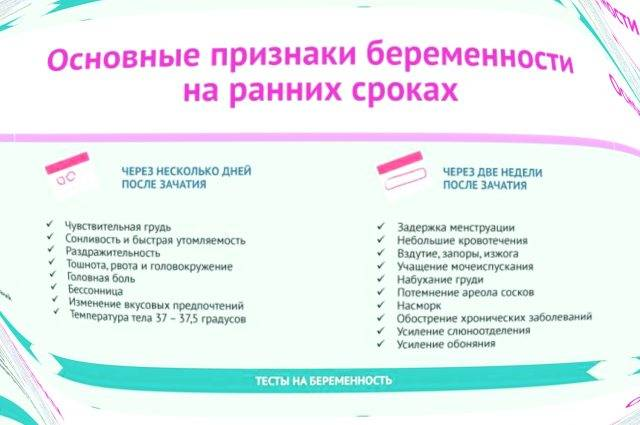 Повышенное слюноотделение в начале беременности. слюноотделение при беременности