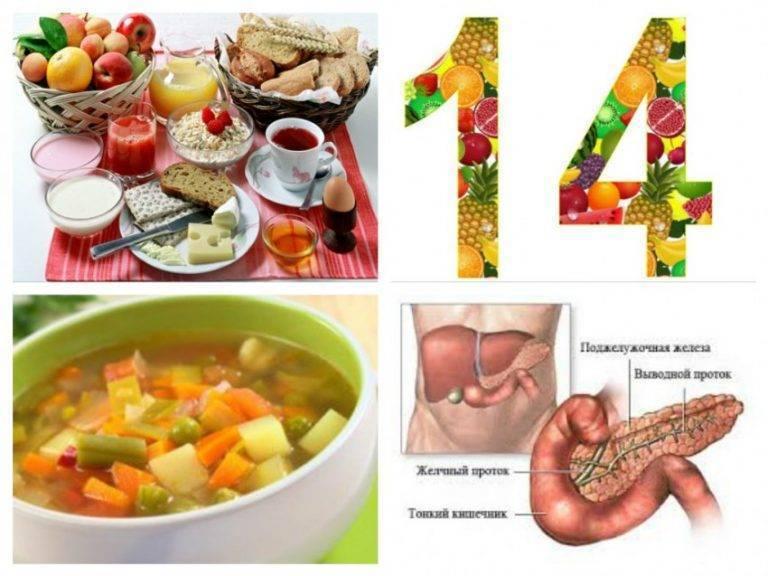 Диета после аппендицита: что можно кушать после операции по удалению органа, а также меню на первую неделю по дням для взрослых и детей